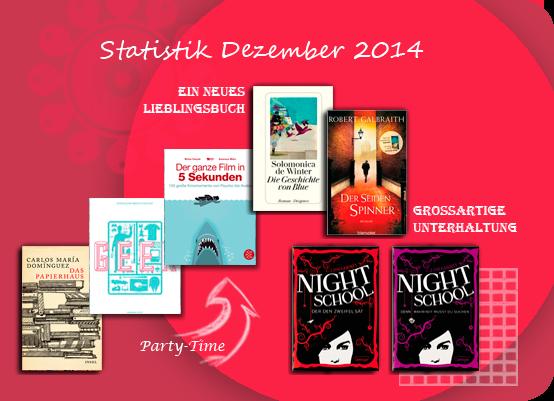 gelesene Bücher Dezember 2014, Lesestatistik