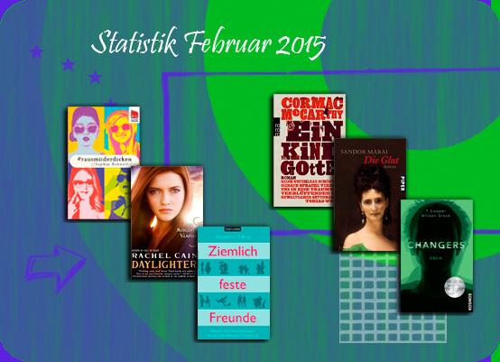 Lesestatistik Februar 2015
