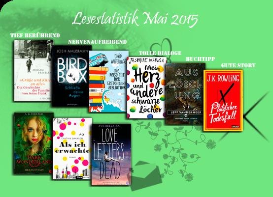 Lesestatistik Mai, Mein Herz und andere schwarze Löcher, Ein plötzlicher Todesfall, Bird Box