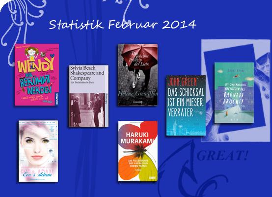 Lesestatistik Februar 2014