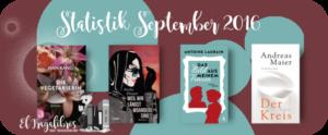 Lesestatistik September 2016